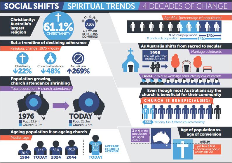 spiritual-trends